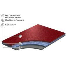 Πλαστικό Δάπεδο Grabo Ecosafe 1260-20 Grey